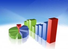 Výsledek reálného obchodování za měsíc prosinec a rok 2013